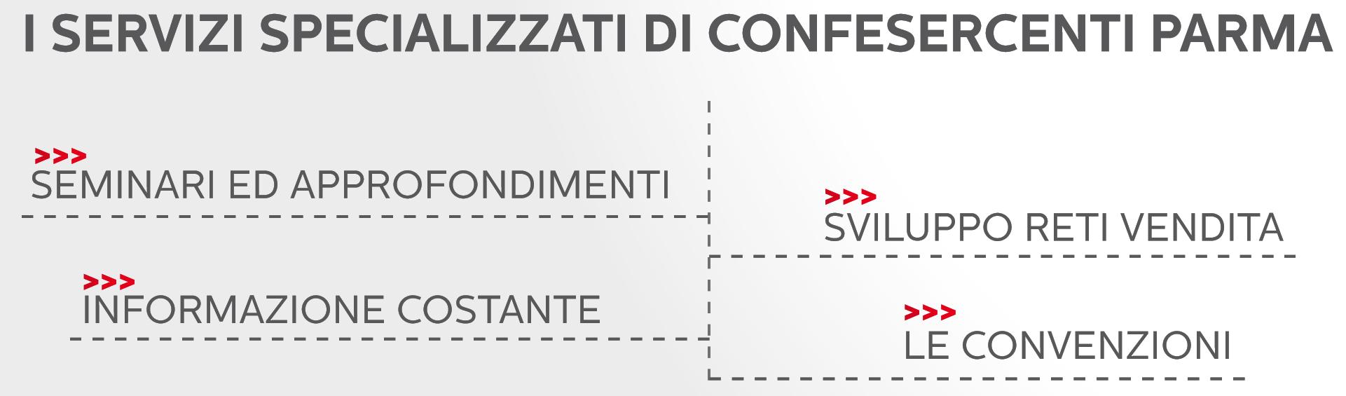 I servizi Specializzati di Confesercenti Parma