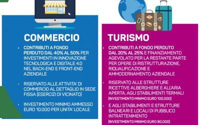 Nuovi contributi regionali a fondo perduto per le imprese di Parma. Seminario Giovedì 23 maggio 2019 dalle 15.30 alle 17.30